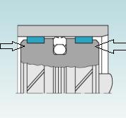 Vezetőgyűrűk elhelyezkedése a dugattyún